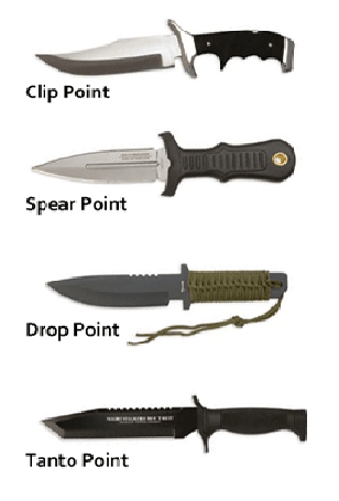 types of survival knifes